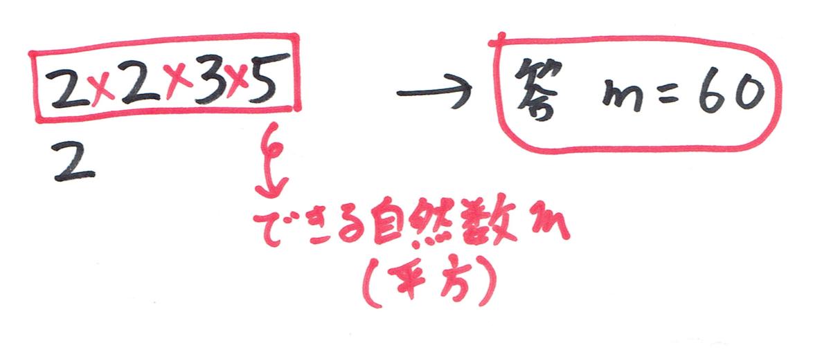 f:id:shusensei:20200409234002p:plain