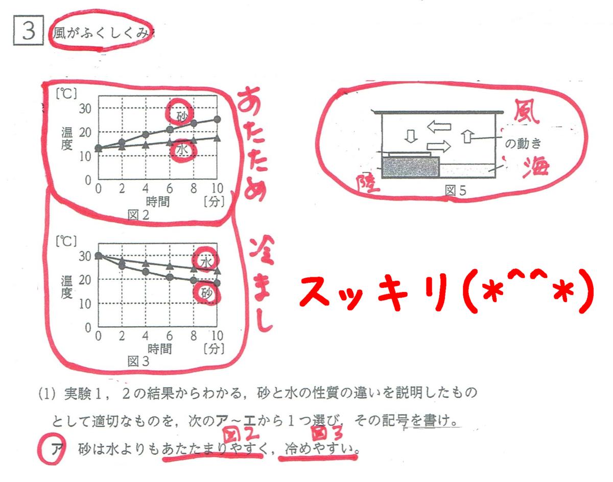 f:id:shusensei:20200415001116p:plain