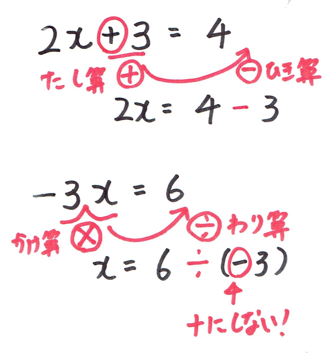 移項ミス。たし算は引き算に。かけ算は割り算に。マイナス忘れない