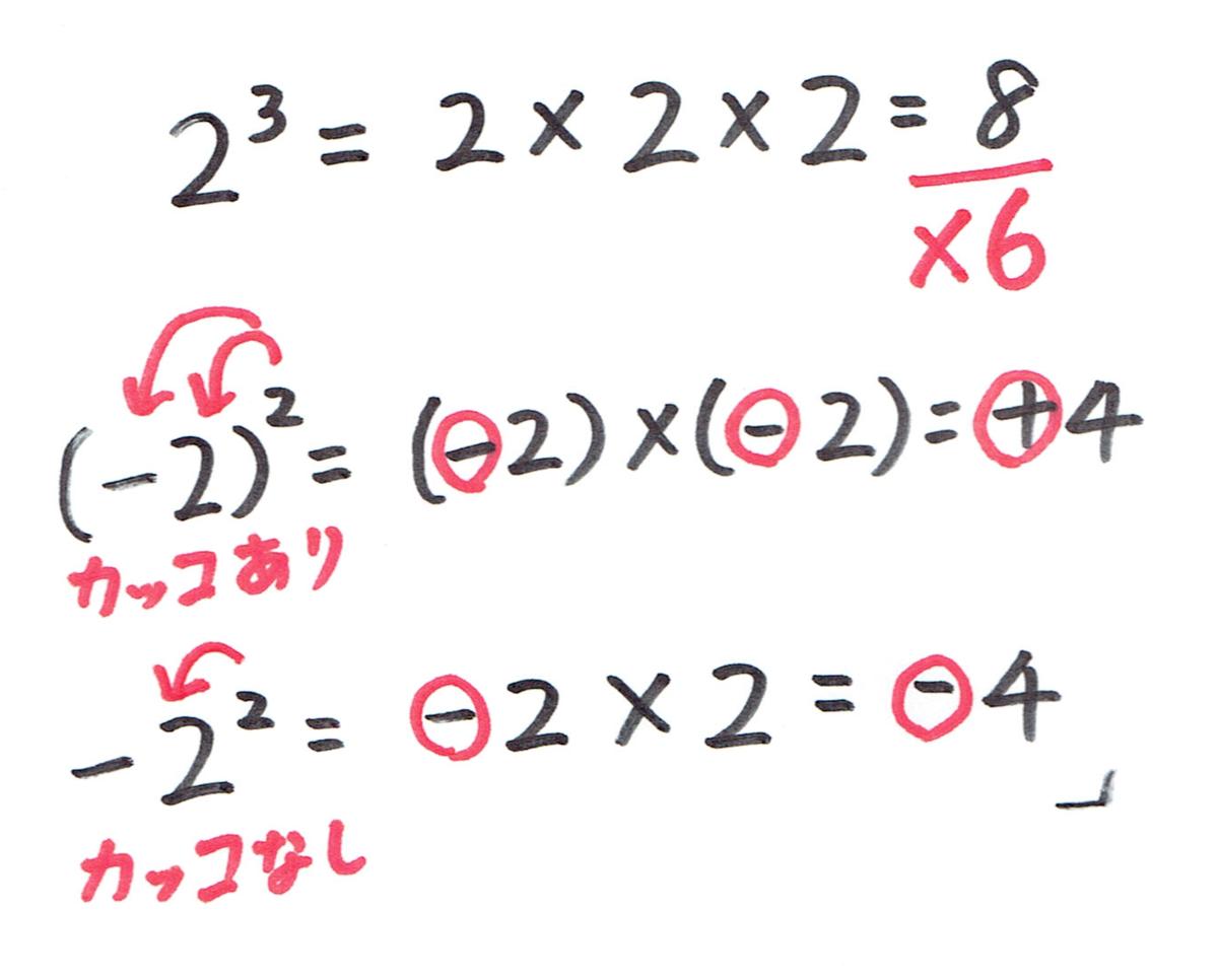 2の3乗は6ではなくて8。カッコつきの2乗はプラス。カッコなしの2乗はマイナス。