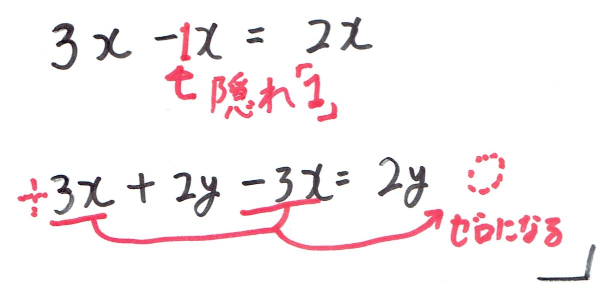 隠れている1。同じ文字の引き算はゼロになってなくなる