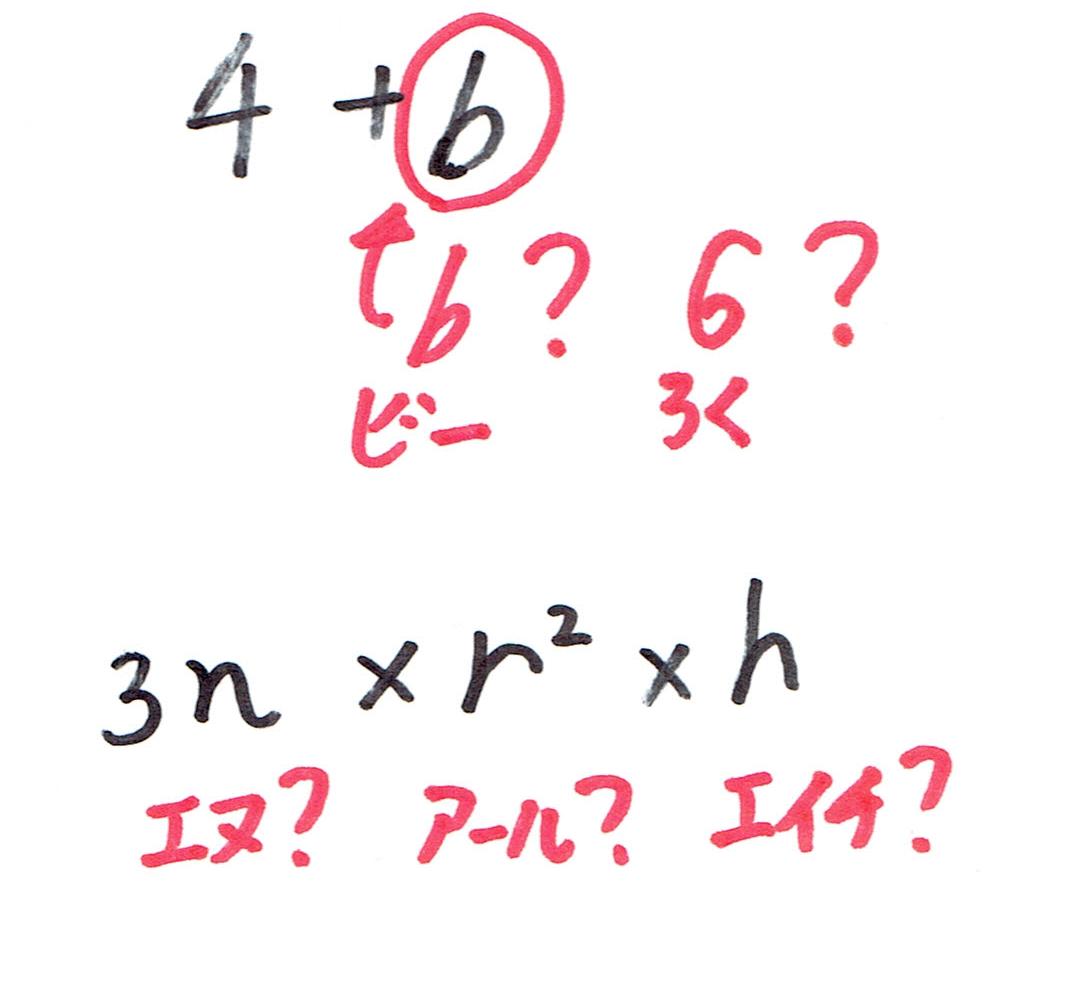 文字の写しミス。6とb。nとrとh。