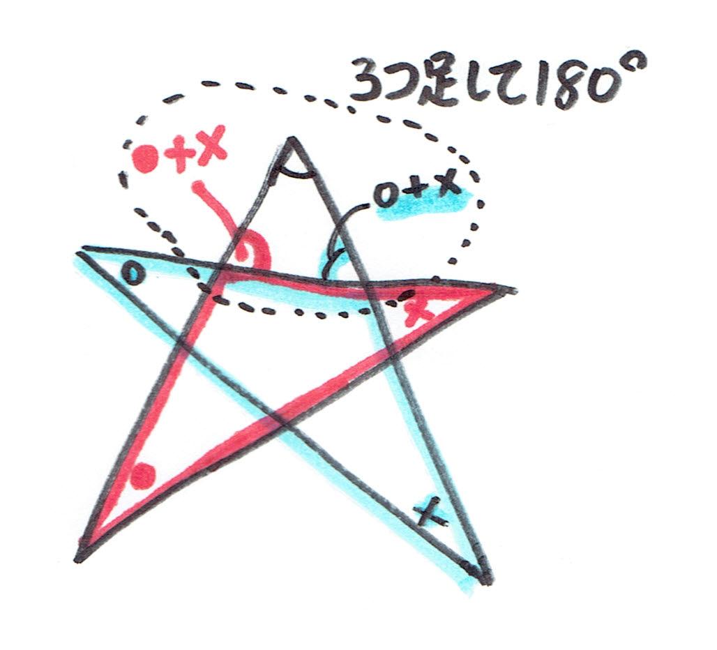 星型図形解説
