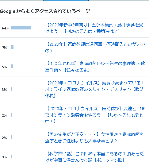 f:id:shusensei:20201205230015p:plain