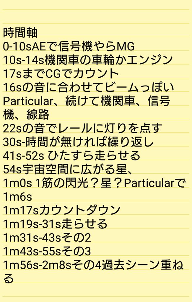 f:id:shutosg:20160928100034p:plain:w300