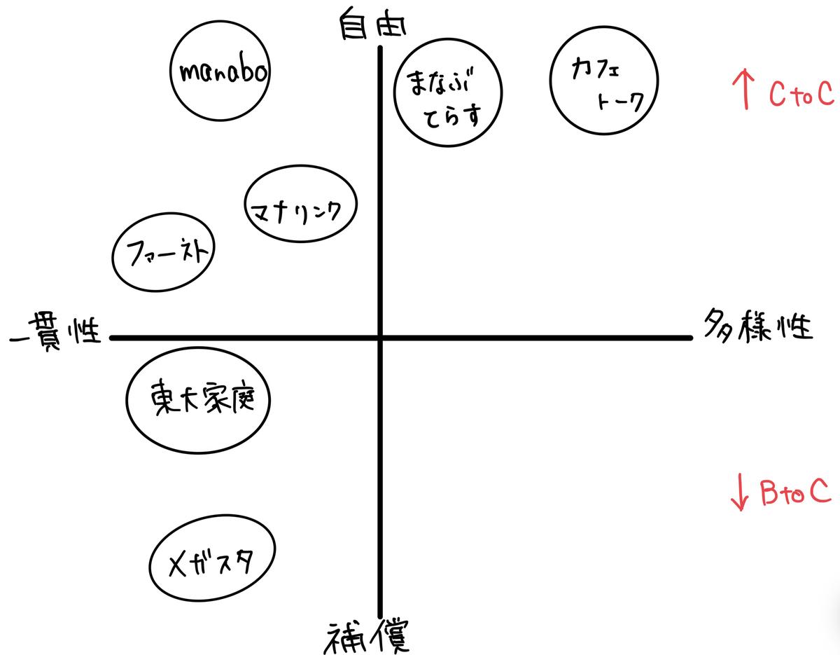 f:id:shuuchan-aaa:20210219145916j:plain
