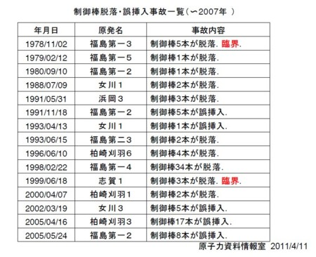 f:id:shuusuto_koukaZERO:20120411010028j:image