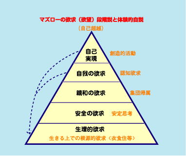 f:id:shuyanagata:20180317101033j:plain