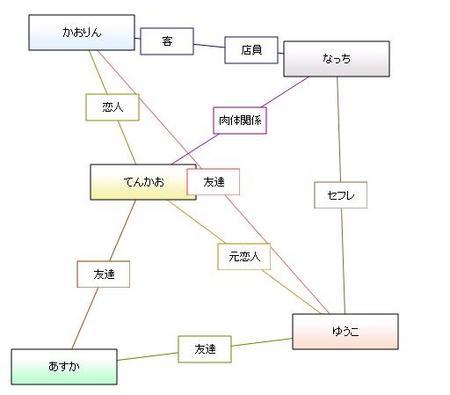 f:id:shuyo:20071008161034j:image