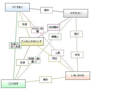 f:id:shuyo:20071103105329j:image