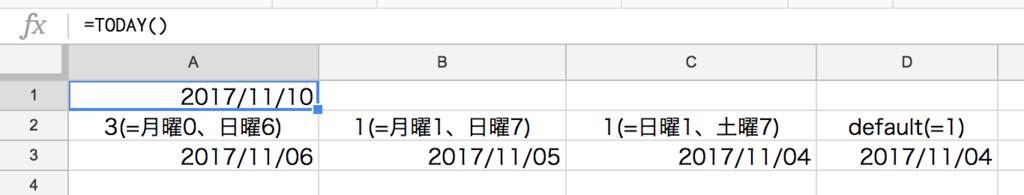 f:id:shuzo_kino:20171111141028p:plain