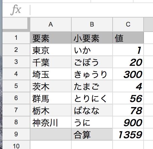 f:id:shuzo_kino:20180529225922p:plain