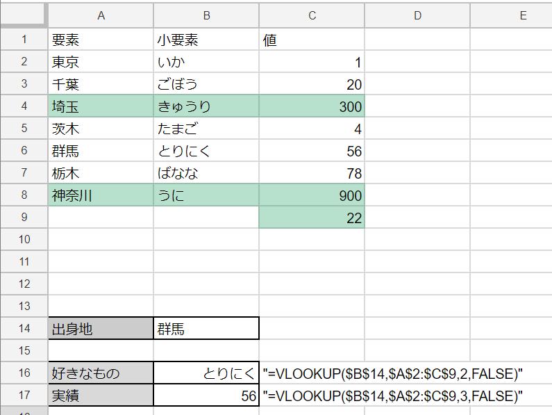 f:id:shuzo_kino:20180613232837p:plain