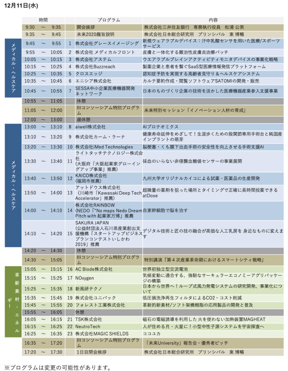 f:id:shuzo_kino:20191213002959p:plain