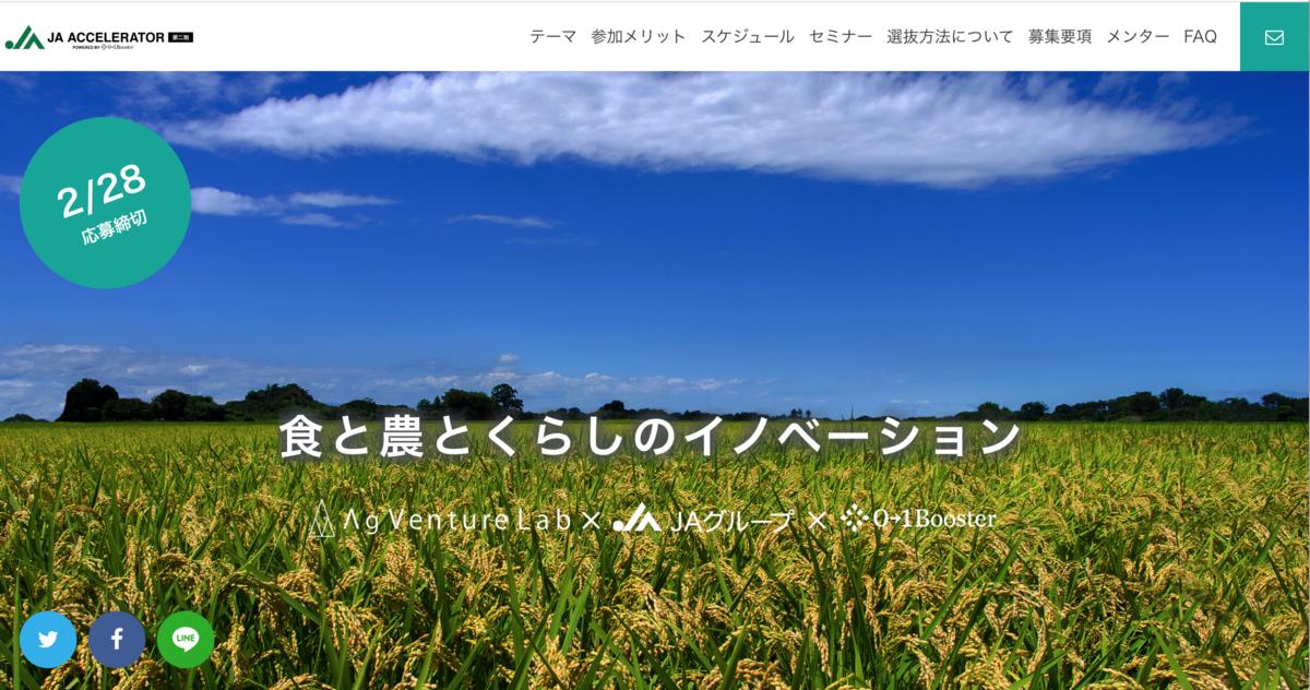f:id:shuzo_kino:20200121181829p:plain