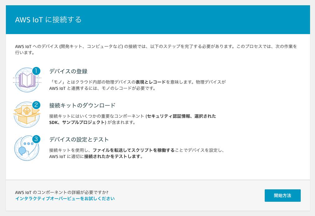 f:id:shuzo_kino:20200317235236p:plain