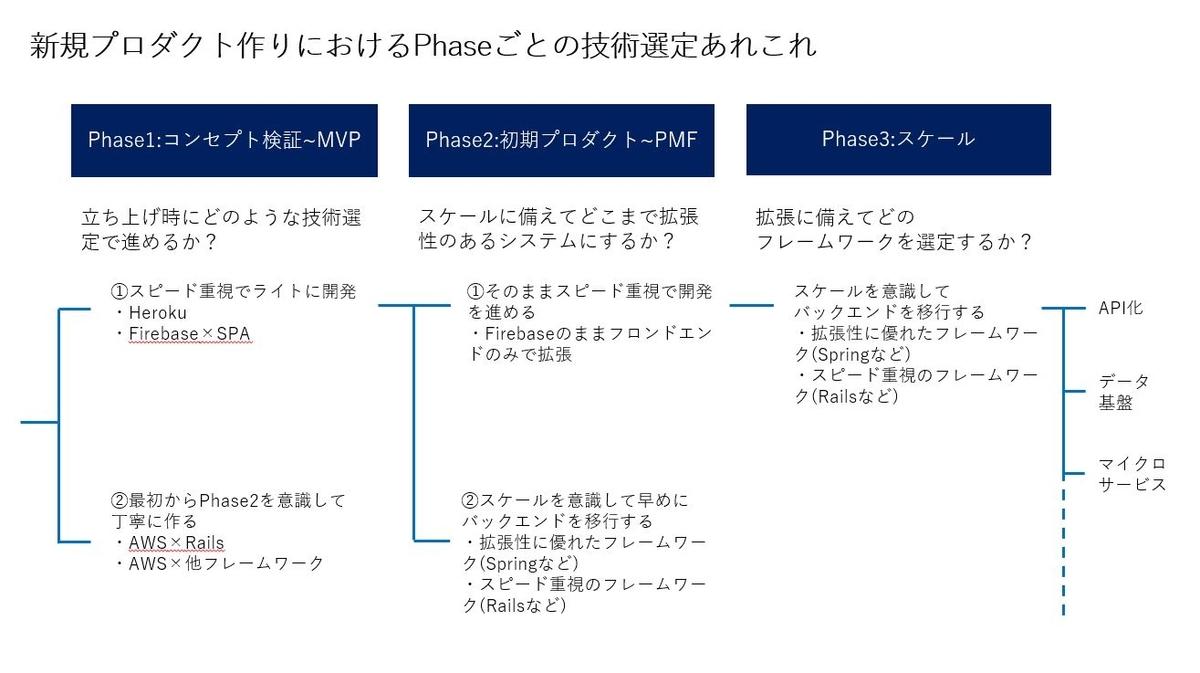 f:id:shuzonarita:20191225105835j:plain