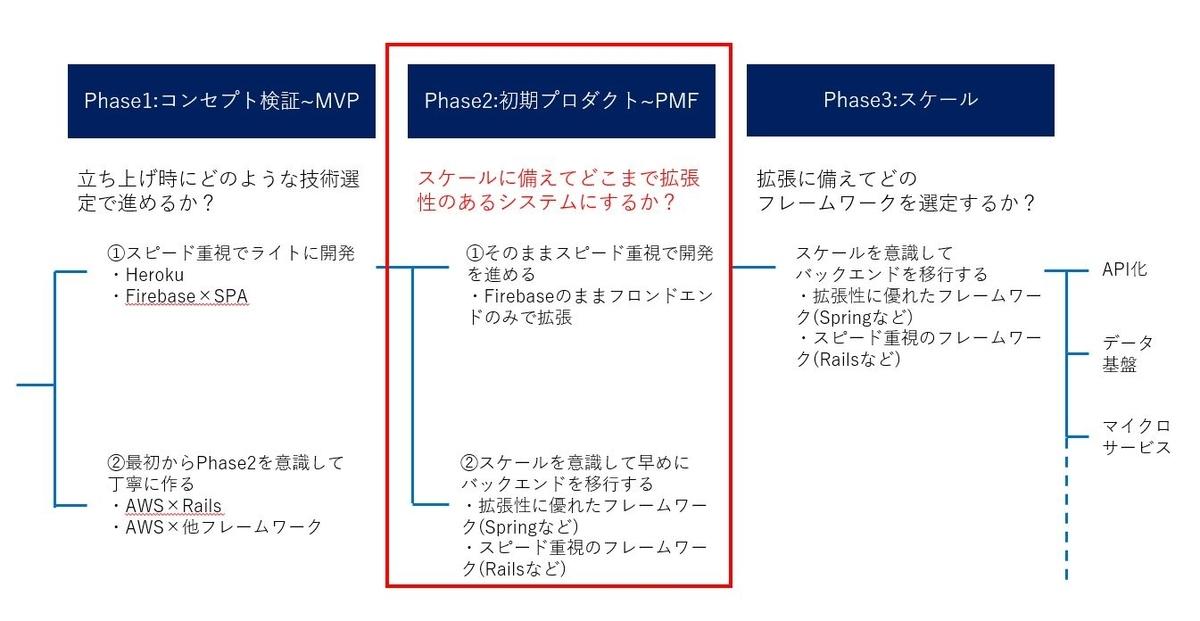 f:id:shuzonarita:20191225105919j:plain