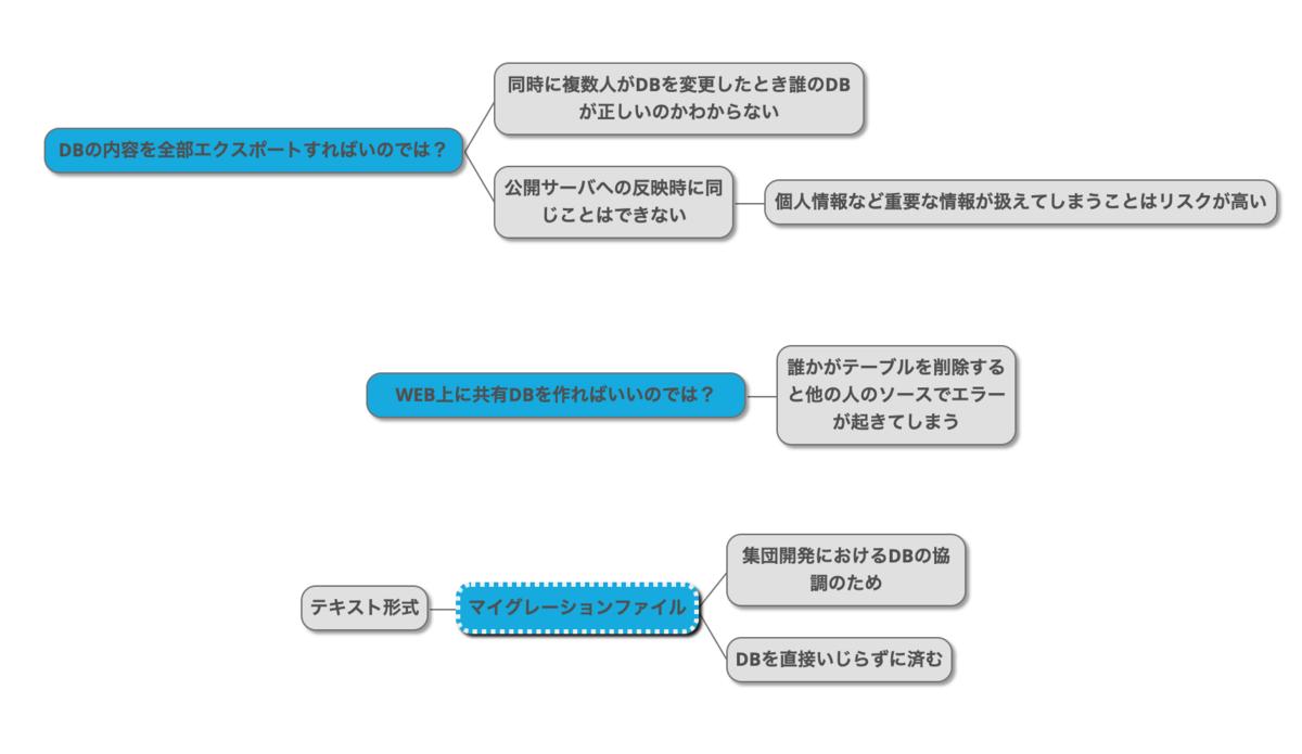 f:id:shuzou555:20190417200828p:plain