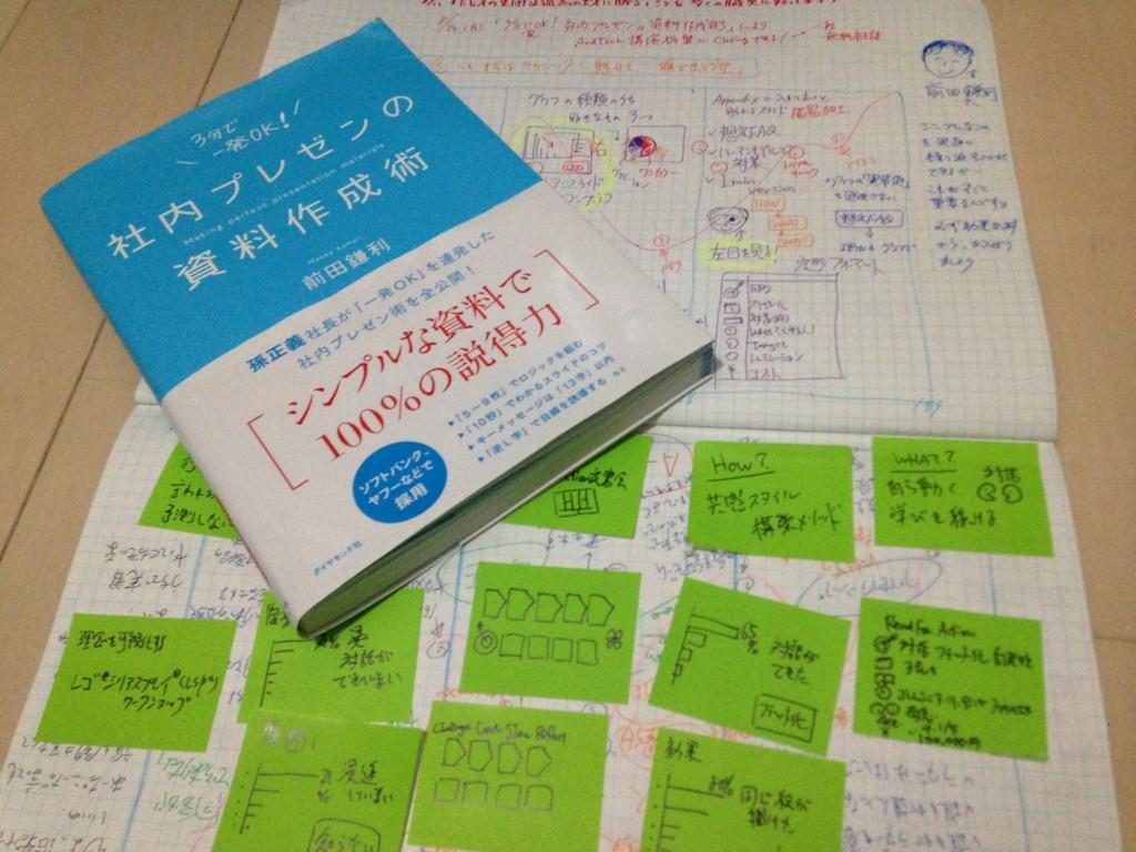 f:id:shyamamo:20150901231820j:plain