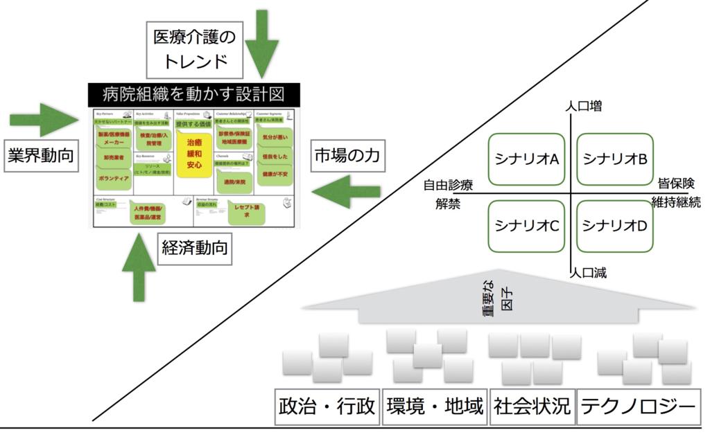 f:id:shyamamo:20151101002119p:plain