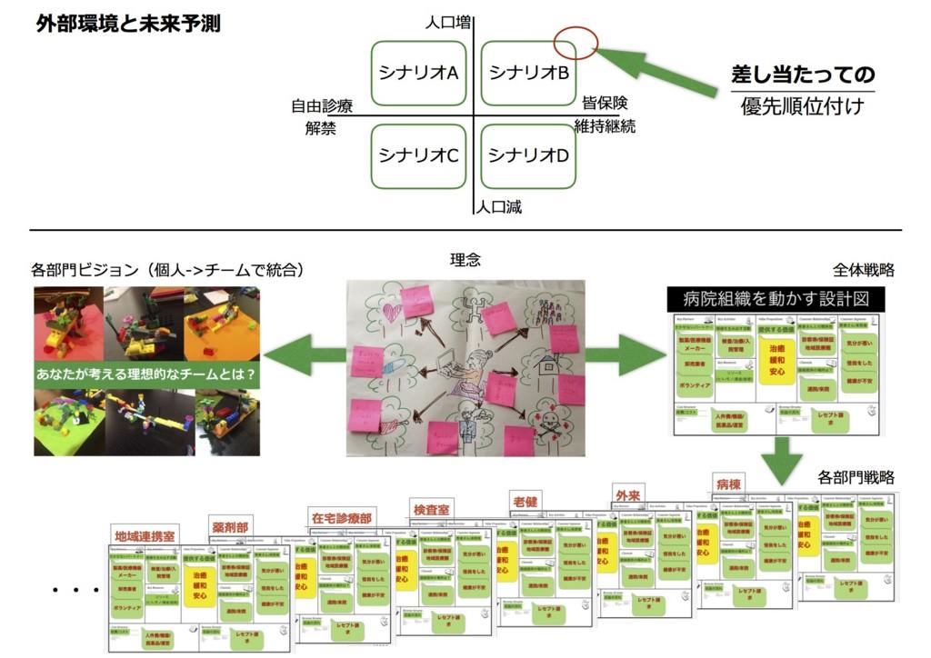 f:id:shyamamo:20151101002426j:plain