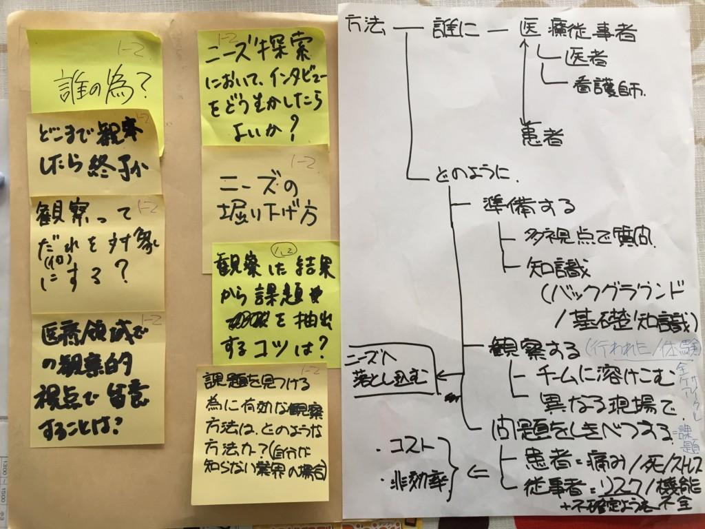 f:id:shyamamo:20151217101502j:plain