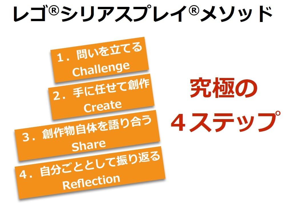 f:id:shyamamo:20151227002452j:plain