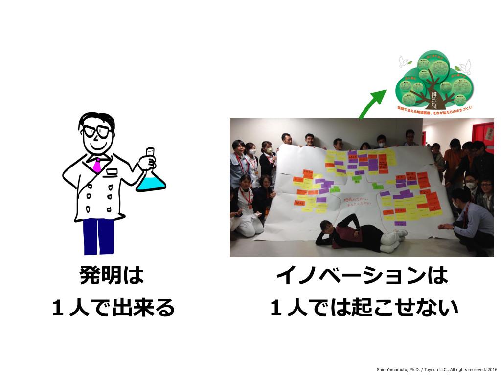 f:id:shyamamo:20160320014104j:plain