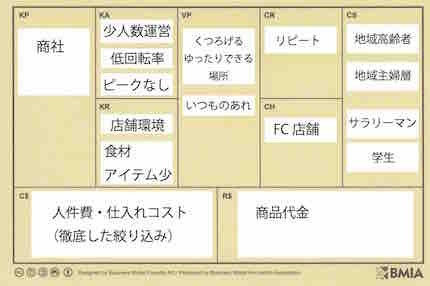 f:id:shyamamo:20160710011406j:plain