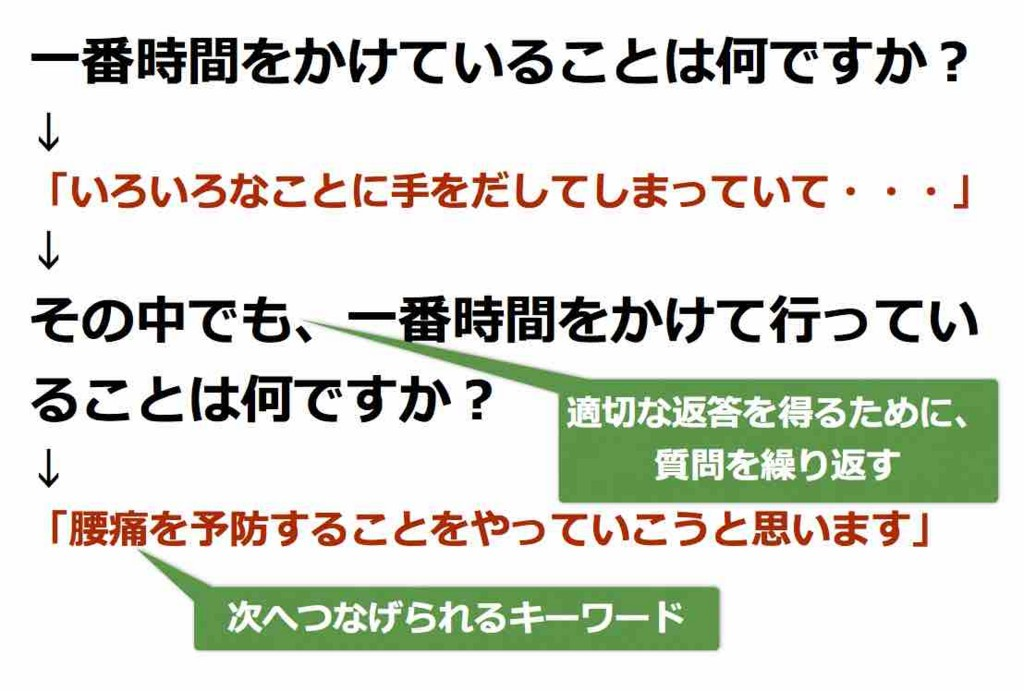 f:id:shyamamo:20160710111428j:plain