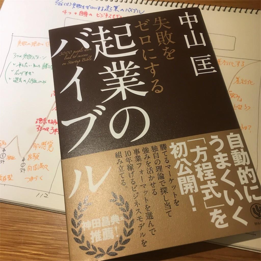 f:id:shyamamo:20160726221210j:image