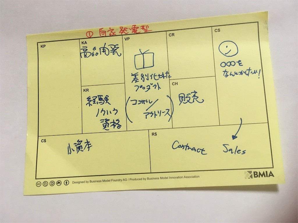 f:id:shyamamo:20160726221225j:image