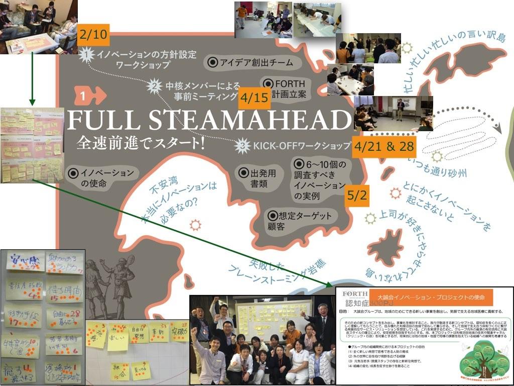 f:id:shyamamo:20160814230124j:plain