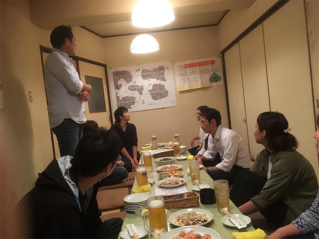 f:id:shyamamo:20160930221939j:image