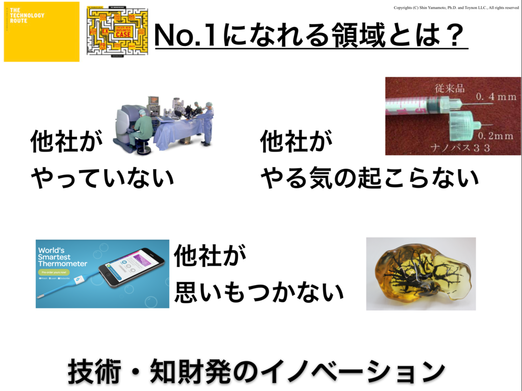 f:id:shyamamo:20161002210211p:plain