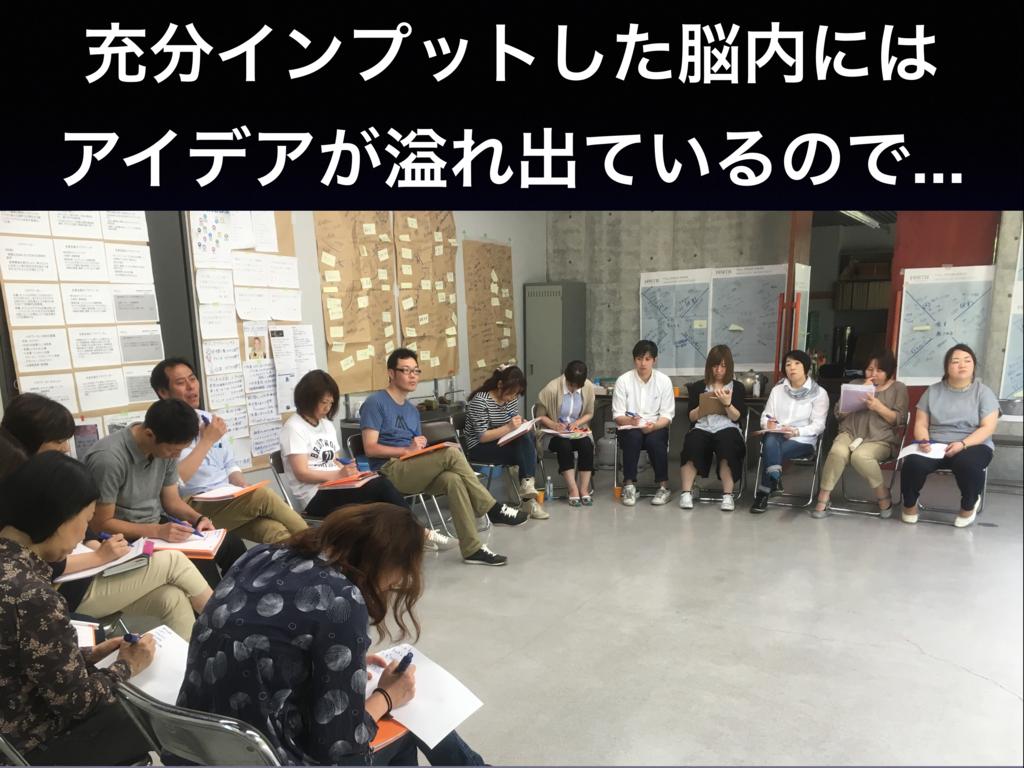 f:id:shyamamo:20161016014548p:plain