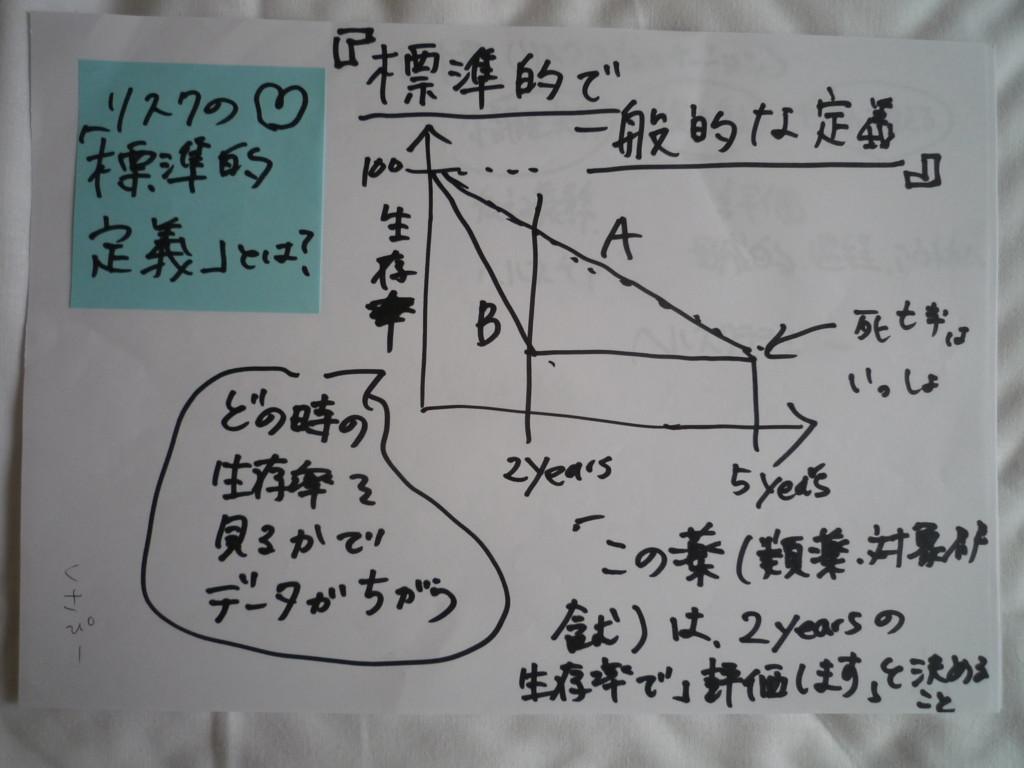 f:id:shyamamo:20161027093241j:plain