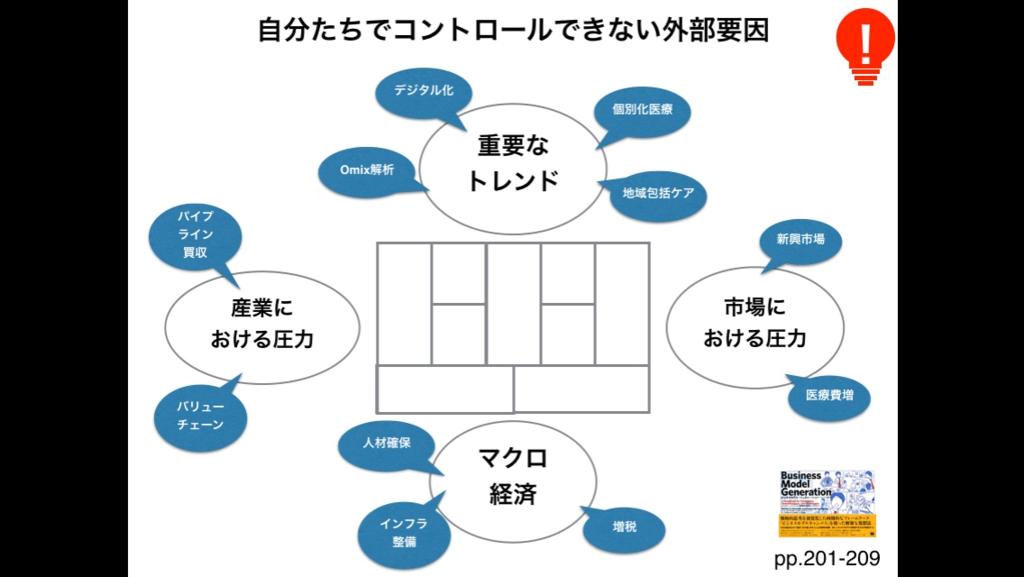 f:id:shyamamo:20161030112004p:plain