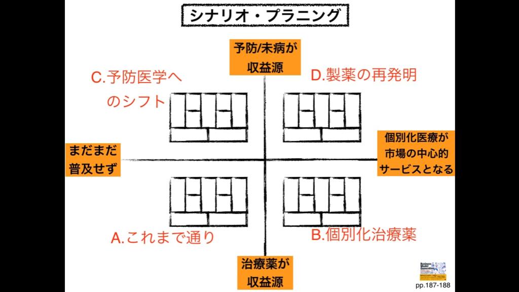 f:id:shyamamo:20161030112052p:plain