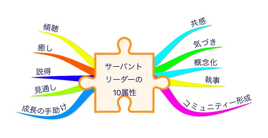 f:id:shyamamo:20161103112241p:plain
