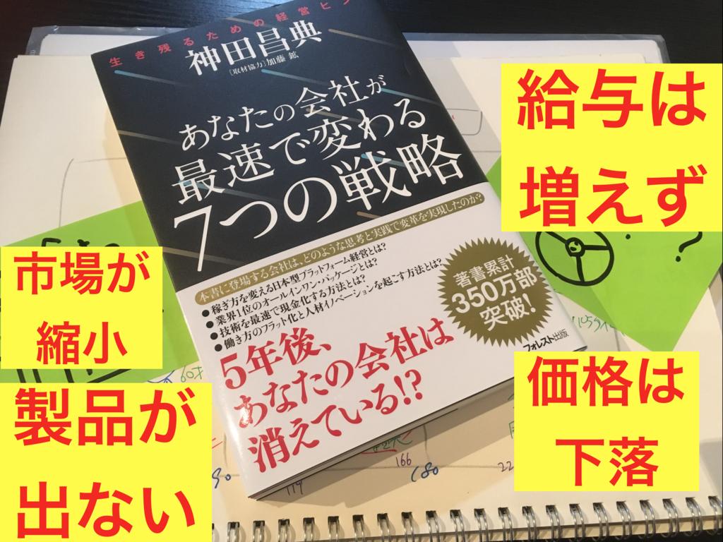 f:id:shyamamo:20161126000803p:plain
