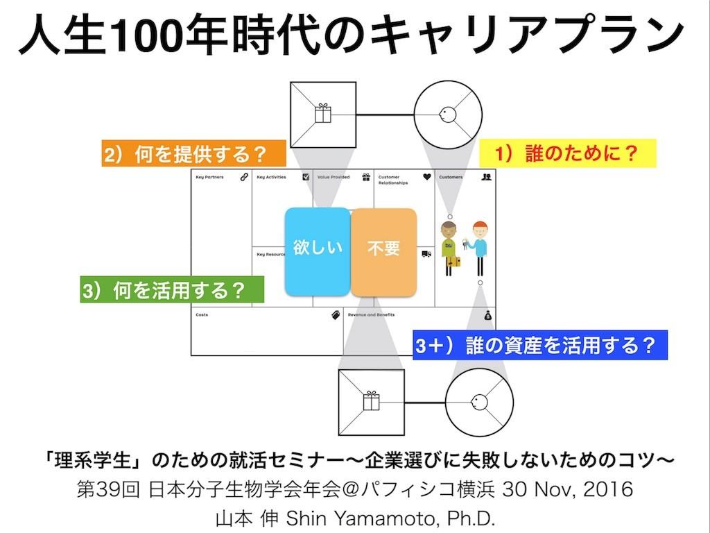 f:id:shyamamo:20161212093735j:image