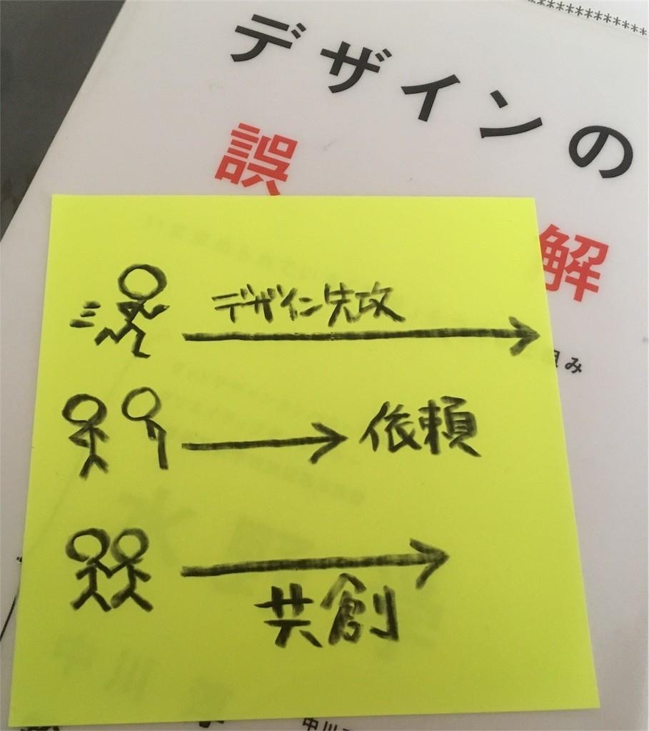 f:id:shyamamo:20170120121749j:image