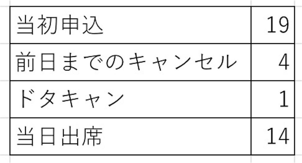 f:id:shyamamo:20170127093550j:image