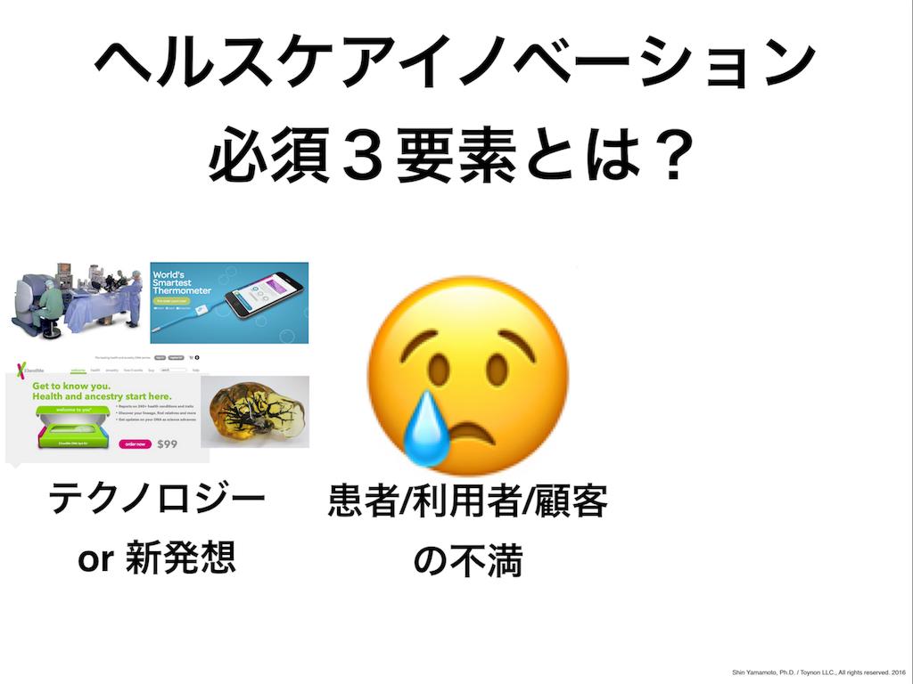 f:id:shyamamo:20170207220855p:image