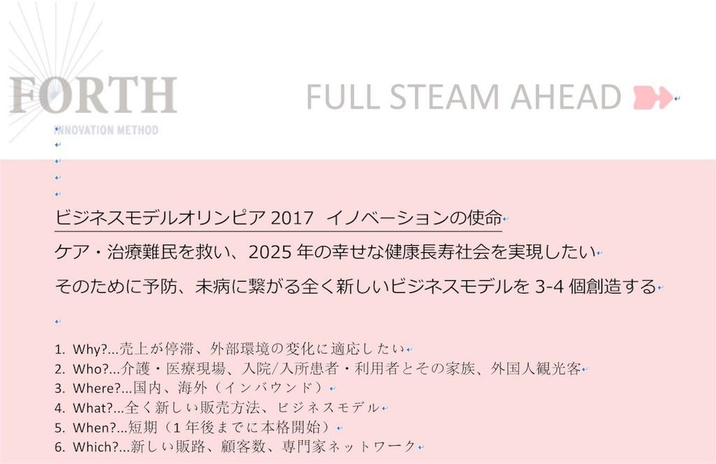 f:id:shyamamo:20170219001841j:image