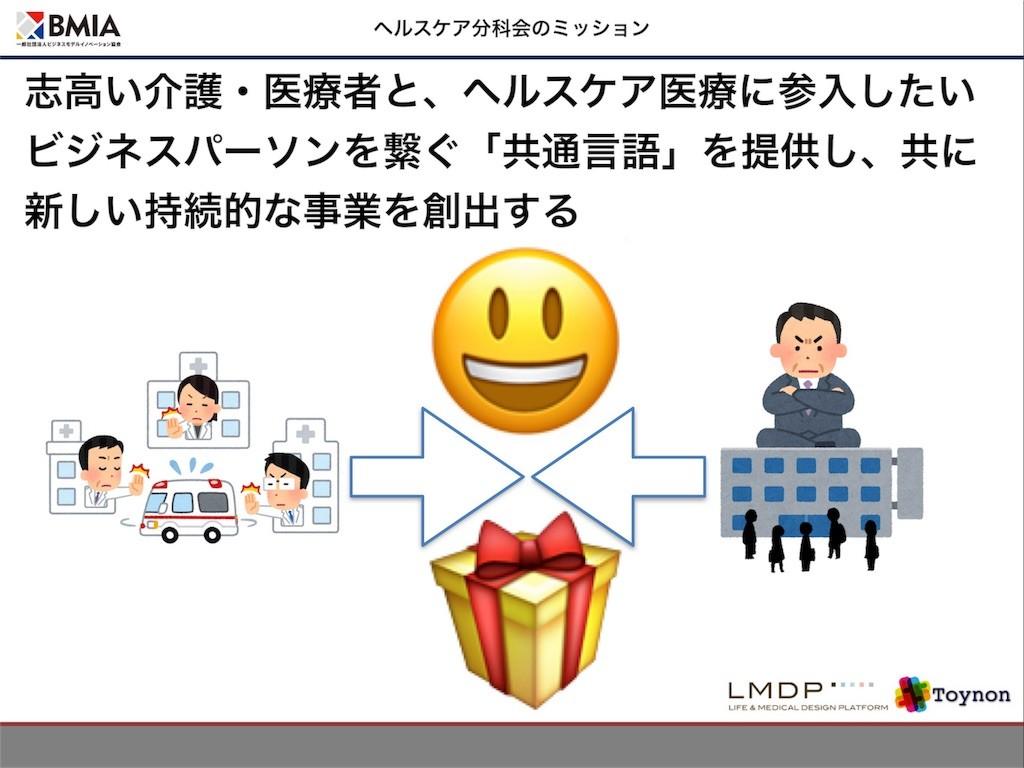 f:id:shyamamo:20170302085637j:image