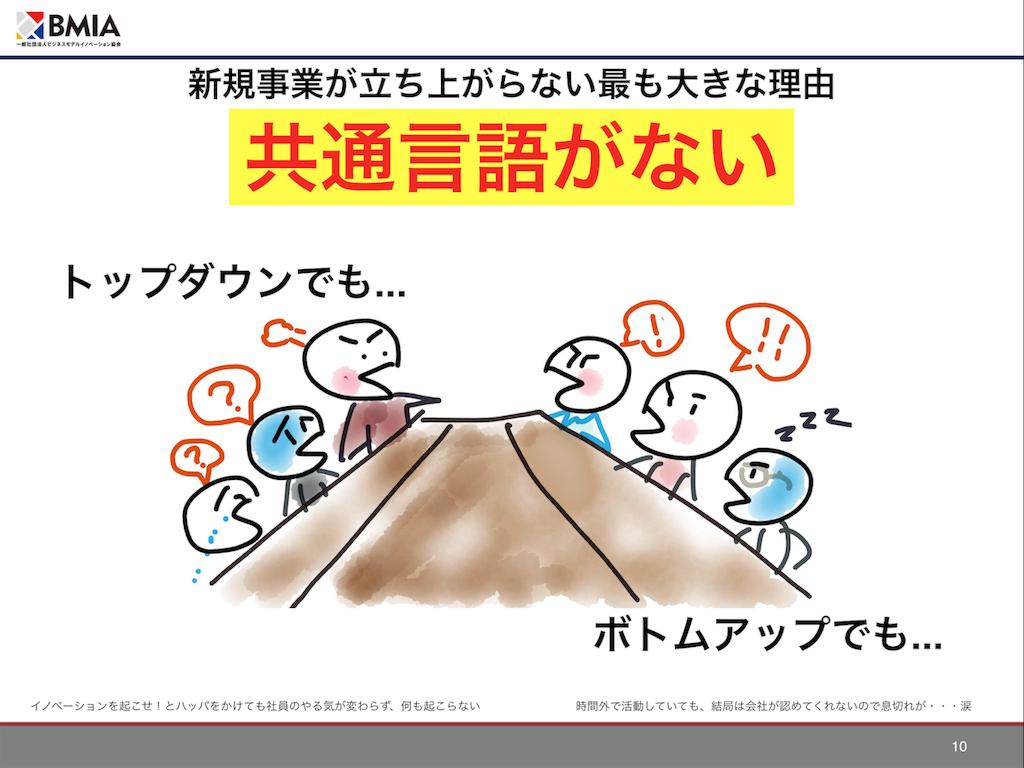 f:id:shyamamo:20170317110054p:image