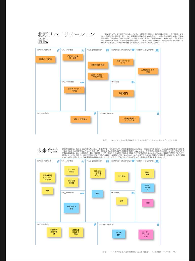 f:id:shyamamo:20170408112648p:image